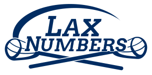 Laxnumber's Recruit Database Now Live!